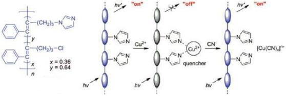 拓扑结构和它的聚集体为爆炸物